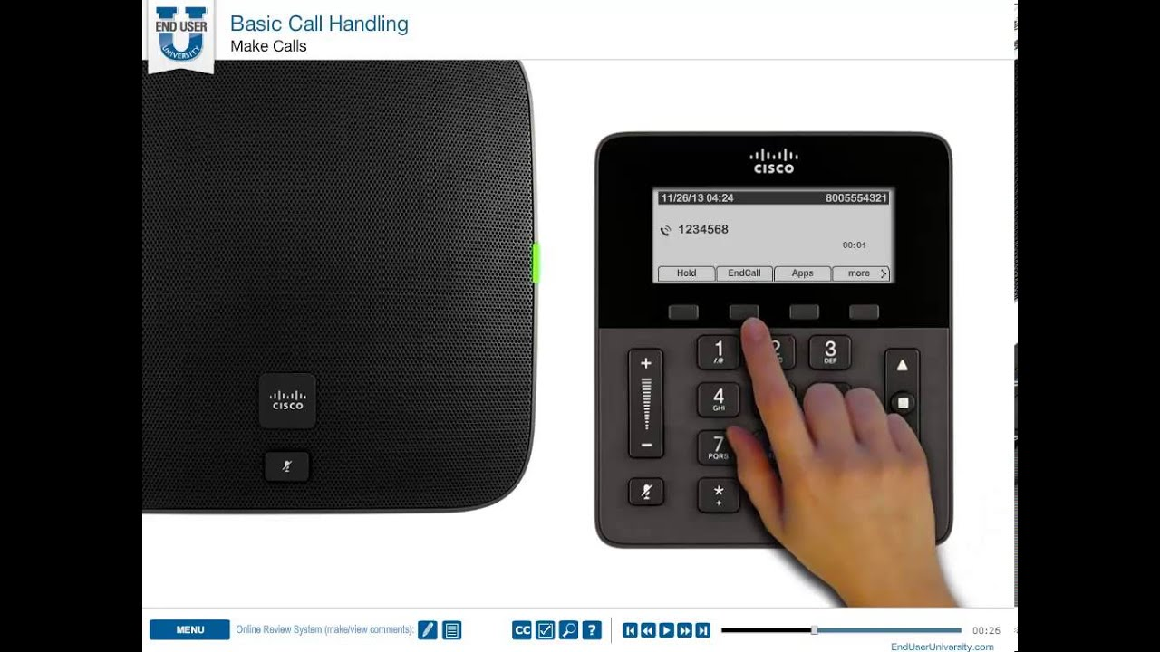 cisco 7945 quick reference guide