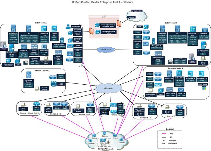 cisco jabber 11.5 deployment and installation guide