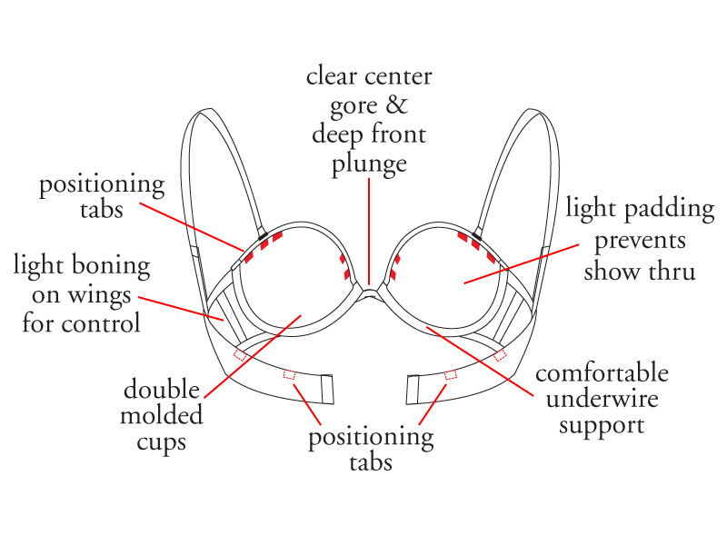 a bra that fits measuring guide