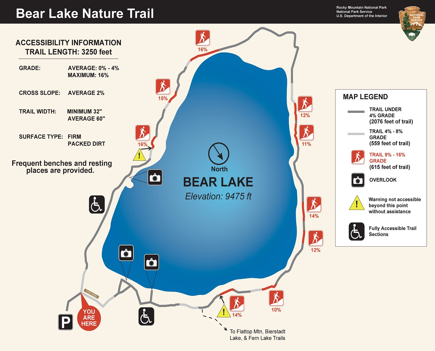 rocky mountain national park guide
