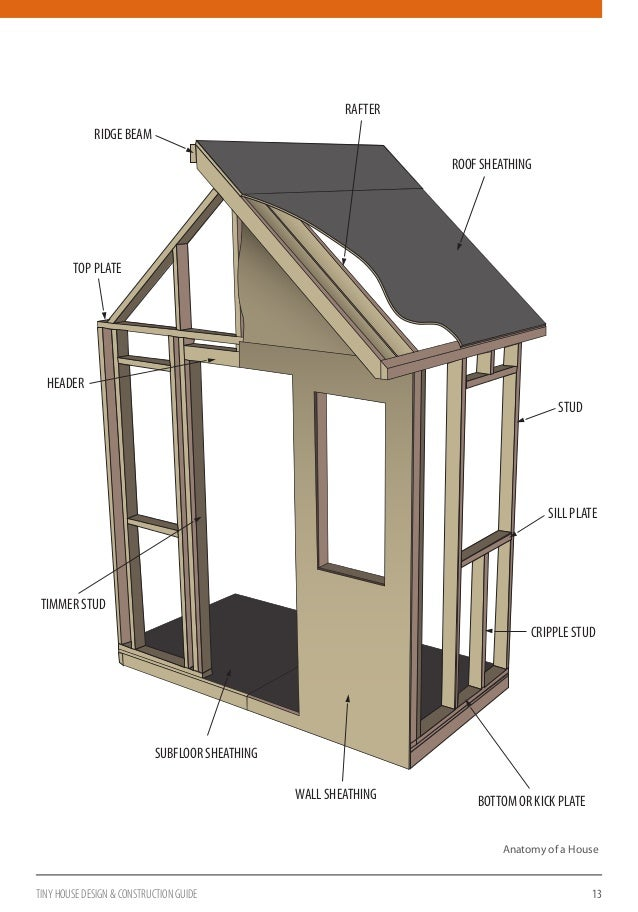 tiny house design and construction guide pdf